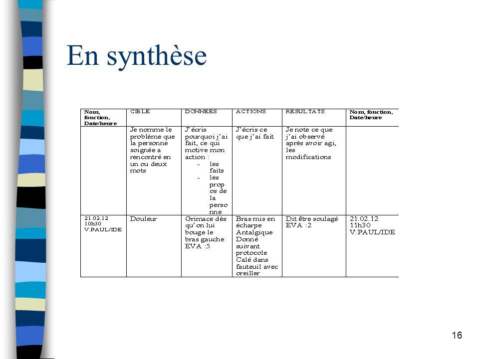 En synthèse 16