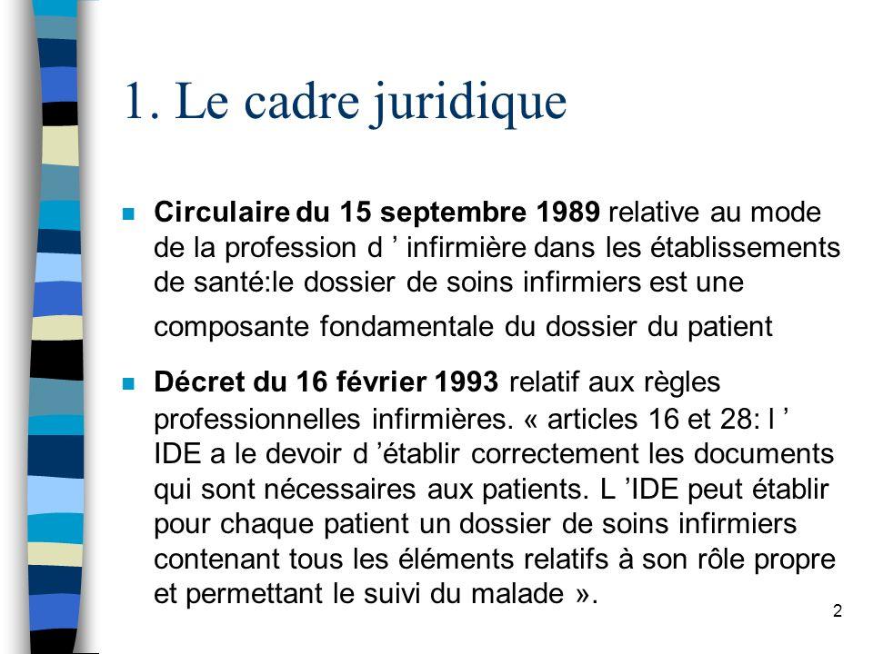 1. Le cadre juridique n Circulaire du 15 septembre 1989 relative au mode de la profession d infirmière dans les établissements de santé:le dossier de