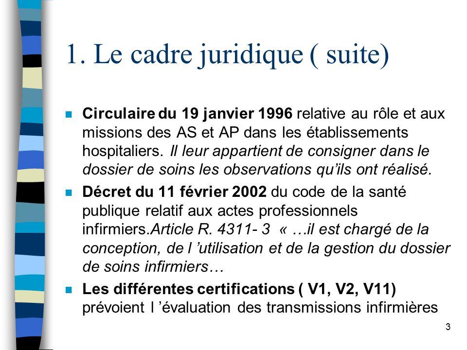 1. Le cadre juridique ( suite) n Circulaire du 19 janvier 1996 relative au rôle et aux missions des AS et AP dans les établissements hospitaliers. Il