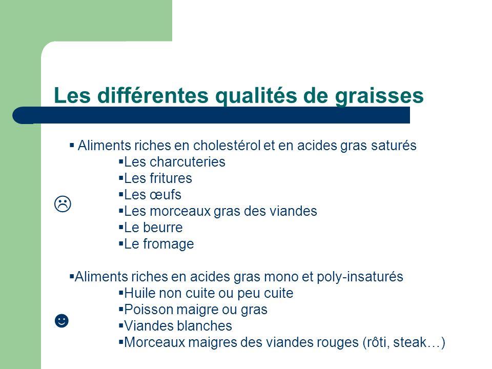 Les différentes qualités de graisses Aliments riches en cholestérol et en acides gras saturés Les charcuteries Les fritures Les œufs Les morceaux gras