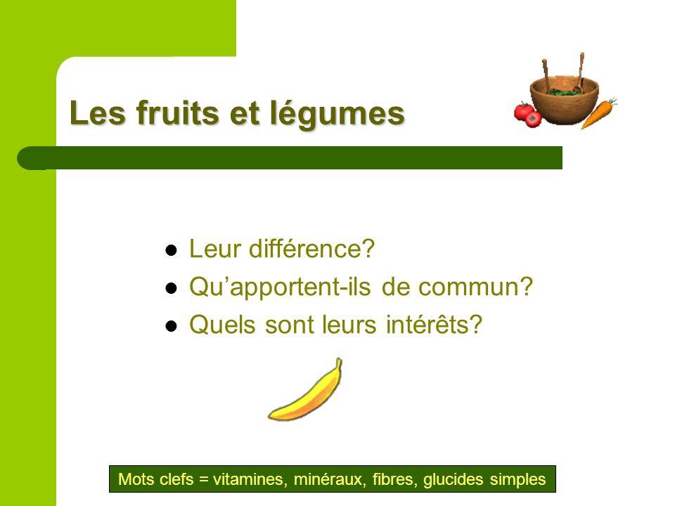 Les fruits et légumes Leur différence? Quapportent-ils de commun? Quels sont leurs intérêts? Mots clefs = vitamines, minéraux, fibres, glucides simple