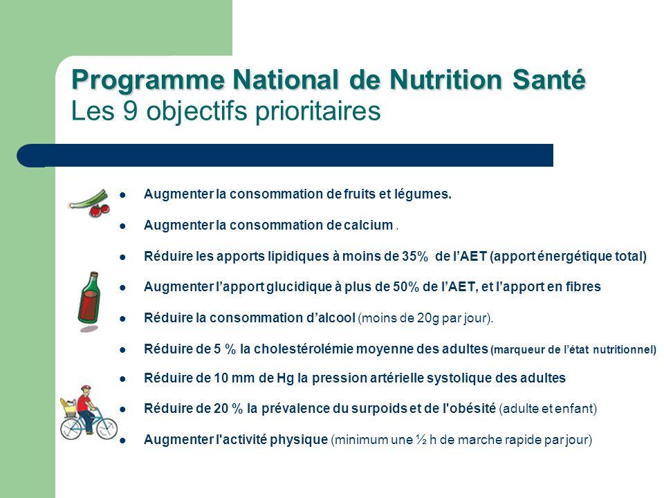 Programme National de Nutrition Santé Programme National de Nutrition Santé Les 9 objectifs prioritaires Augmenter la consommation de fruits et légume