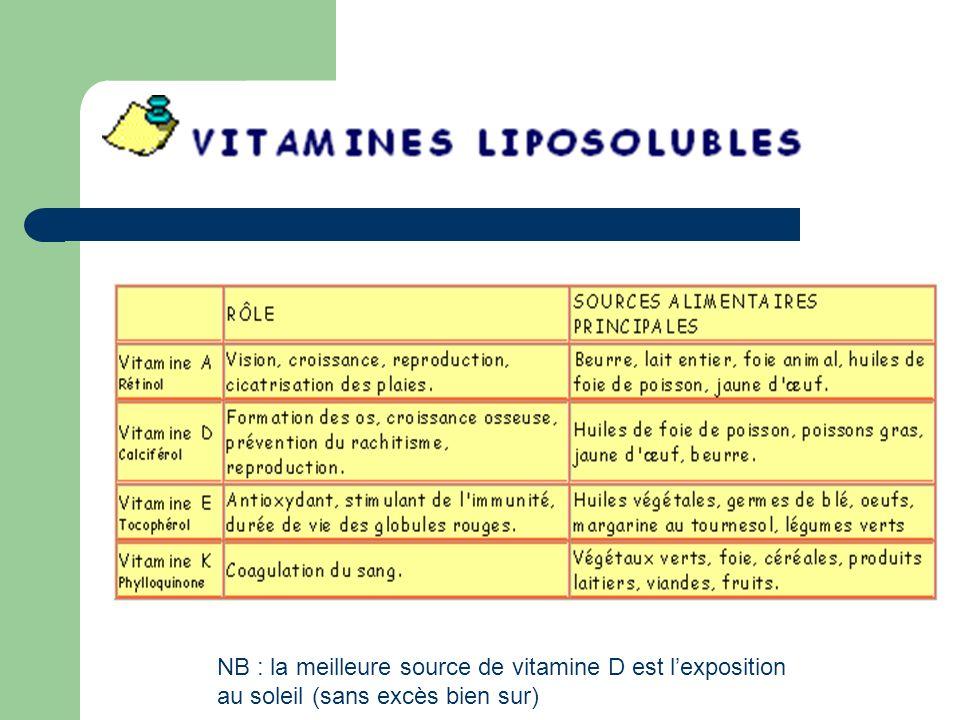 NB : la meilleure source de vitamine D est lexposition au soleil (sans excès bien sur)