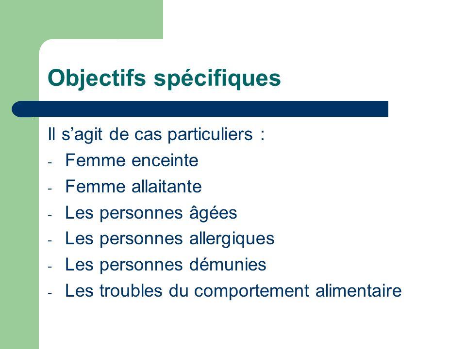Exemple de ration Les Apports Nutritionnels Conseillés sont dictés par lAFSSA 2000 (agence française de sécurité sanitaire des aliments) Un adulte ayant un niveau dactivité physique moyen: AET = environ 2000 kcal par jour P = 11 à 15 % de lAET (1g = 4 kcal) L = 30 à 35 % de lAET (1g = 9 kcal) G = 50 à 55 % de lAET (1g = 4 kcal) Ca = 900mg par jour 3 produits laitiers par jour Fibres = 30g par jour 5 fruits et légumes par jour Apport hydrique = 1,5 L deau par jour Apport en sucres simples = 10% de lAET