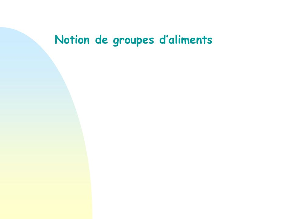 Notion de groupes daliments