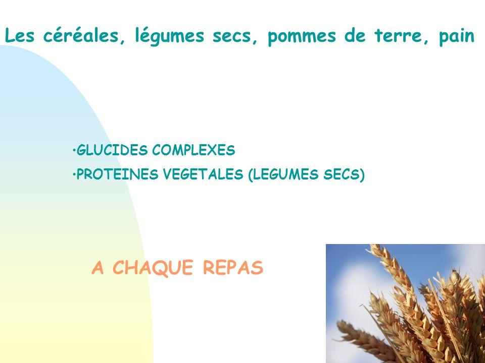 Fruits et légumes FIBRES GLUCIDES SIMPLES VITAMINES, MINERAUX, OLIGO ELEMENTS A CHAQUE REPAS