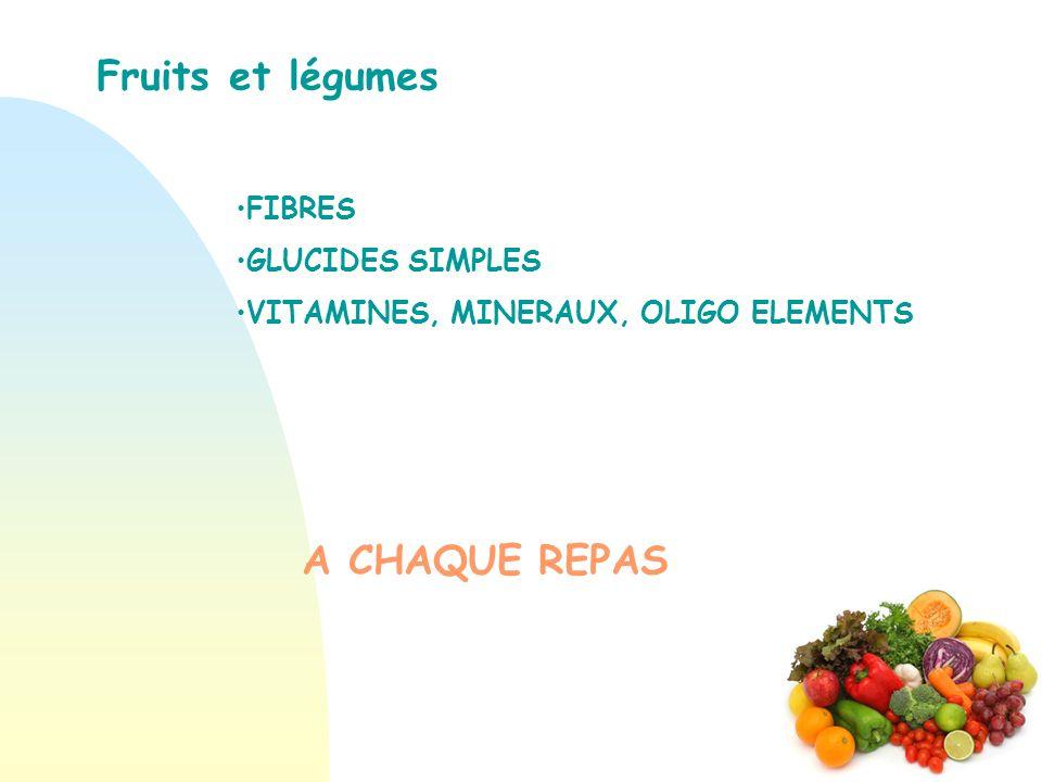 Produits laitiers PROTEINES ANIMALES LIPIDES GLUCIDES SIMPLES CALCIUM VITAMINES, MINERAUX A CHAQUE REPAS