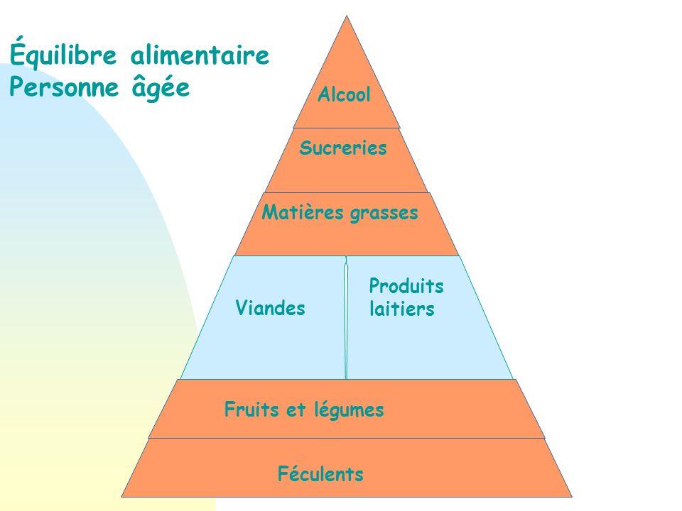 Alimentation de la personne âgée Léquilibre alimentaire.