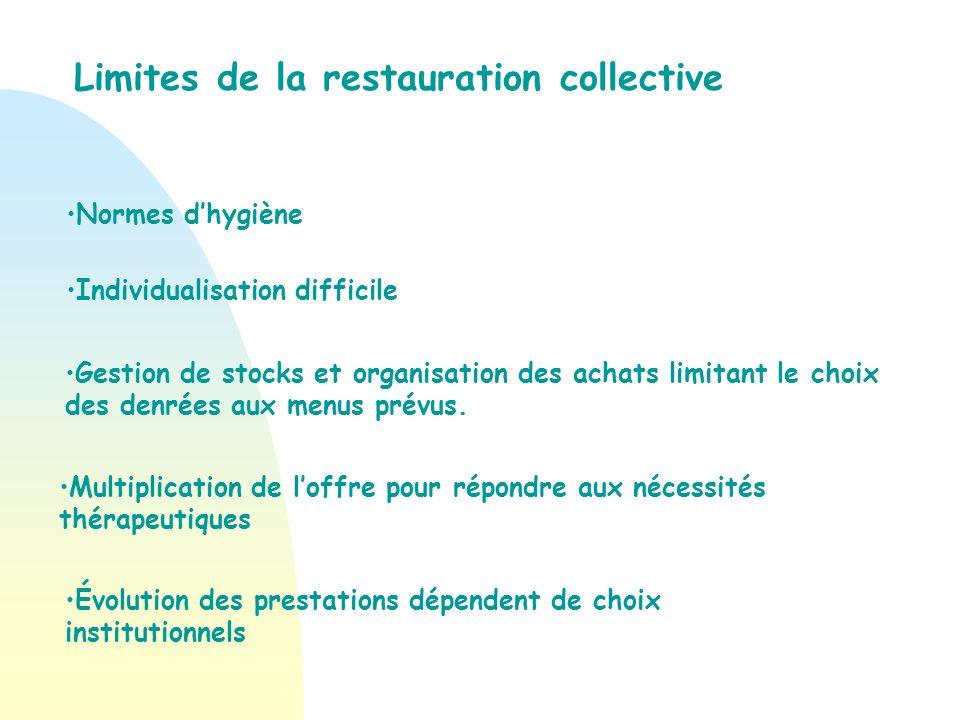 Exemple CH Charleville En 2000, menus à double choix sur les secteurs d hébergement.