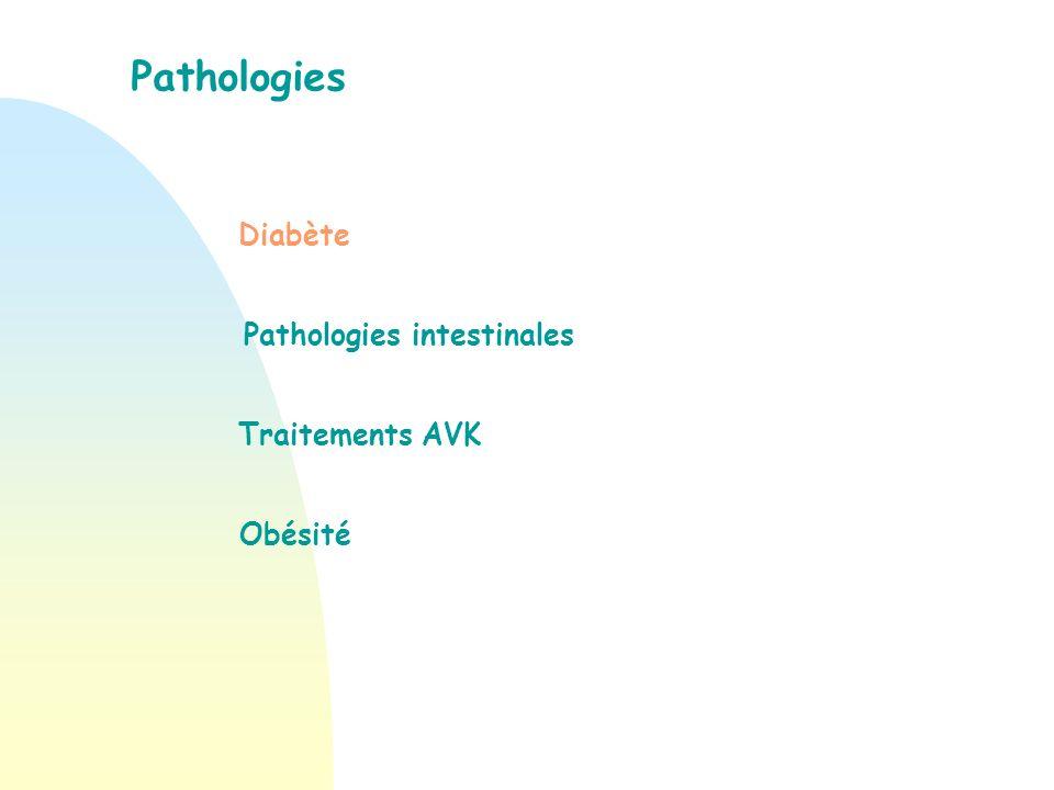 Alimentation diabète et personne âgée Risque majeur : hypoglycémies Présence dun glucide complexe à chaque repas Collations.
