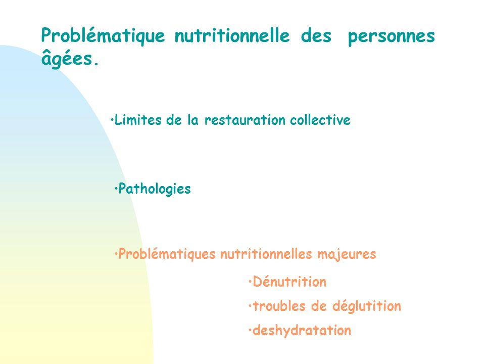 Définition de la dénutrition Déficit en énergie, en protéines ou en nimporte quel autre nutriment Produisant un changement mesurable des fonctions corporelles Puis de la composition corporelle associée à une aggravation du pronostic des maladies.