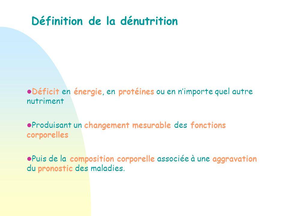 La balance nutritionnelle EntréesSorties Repas Collations Grignotages Boissons Besoins de base Activité physique Pathologie(s)