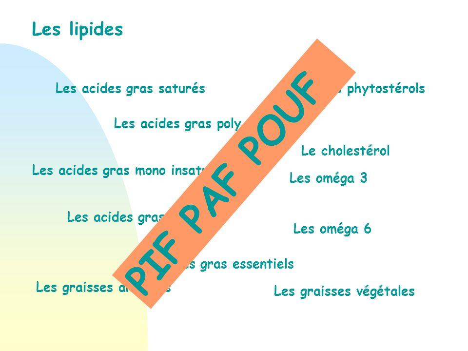 35 à 40 % de l apport énergétique total Les lipides (suite) Les graisses saturées d origine animale Les graisses d origine végétale: palme palmiste coco.