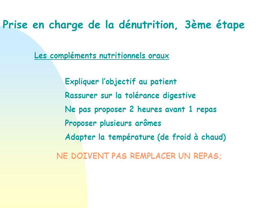 En cas déchec, recours à la nutrition artificielle Nutrition entéraleNutrition parentérale Prise en charge de la dénutrition, 4ème étape
