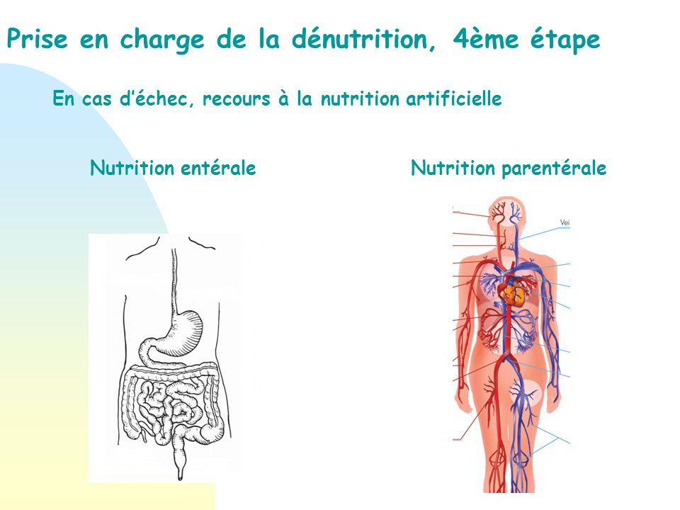 Deshydratation Besoins en eau : 30 ml / kg /jour 70 kg : 2100 ml tout compris Besoins augmentés si fièvre température extérieure élevée glycémies élevées diarrhées, vomissements