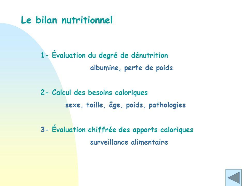 Le bilan nutritionnel 1- Évaluation du degré de dénutrition albumine, perte de poids 2- Calcul des besoins caloriques sexe, taille, âge, poids, pathol