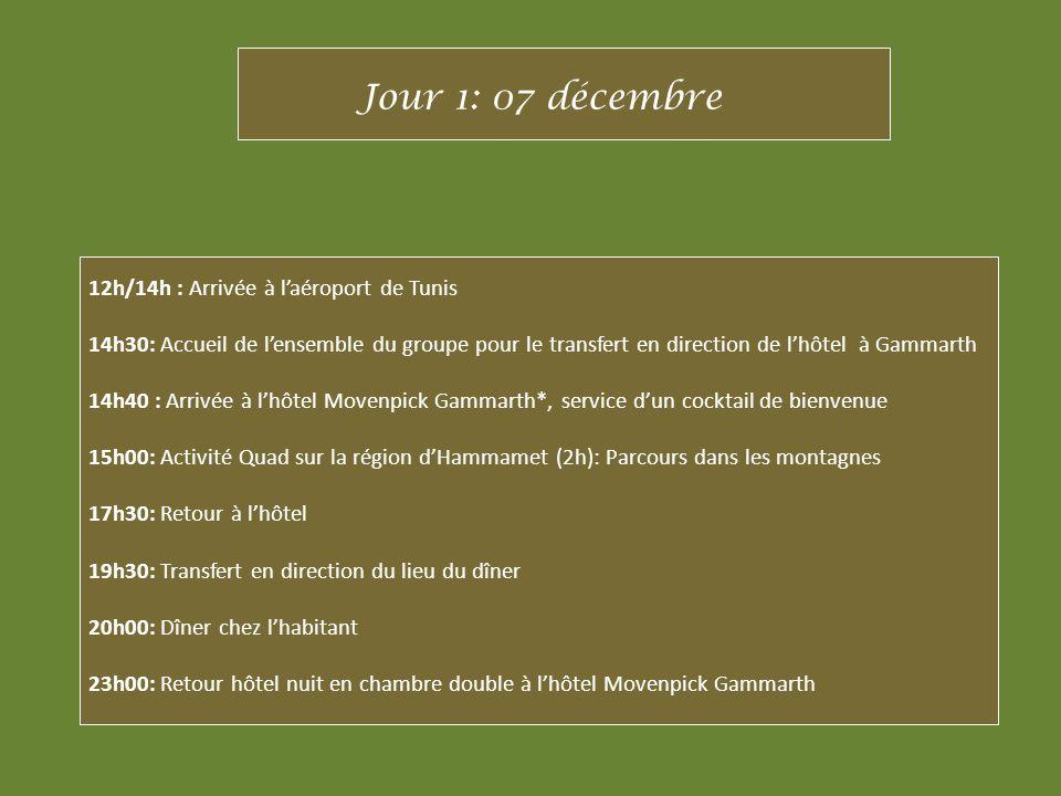 8h/9h : Petit déjeuner buffet au Movenpick Gammarth 9h : Départ en bus à la découverte dune Oliveraie du Sahel 10h00: Arrivée à lOliveraie, accueil par un professionnel du secteur pour une visite avec explications et commentaires à propos du fonctionnement du marché local 12h00 : Déjeuner bédouin dans un champ dOliviers- Produit exclusif Croisière Jaune 14h00: Reprise du bus en direction de Sidi Bou Said pour un Rallye pédestre avec road book et Initiations aux ateliers mosaïque, calligraphie et peinture.