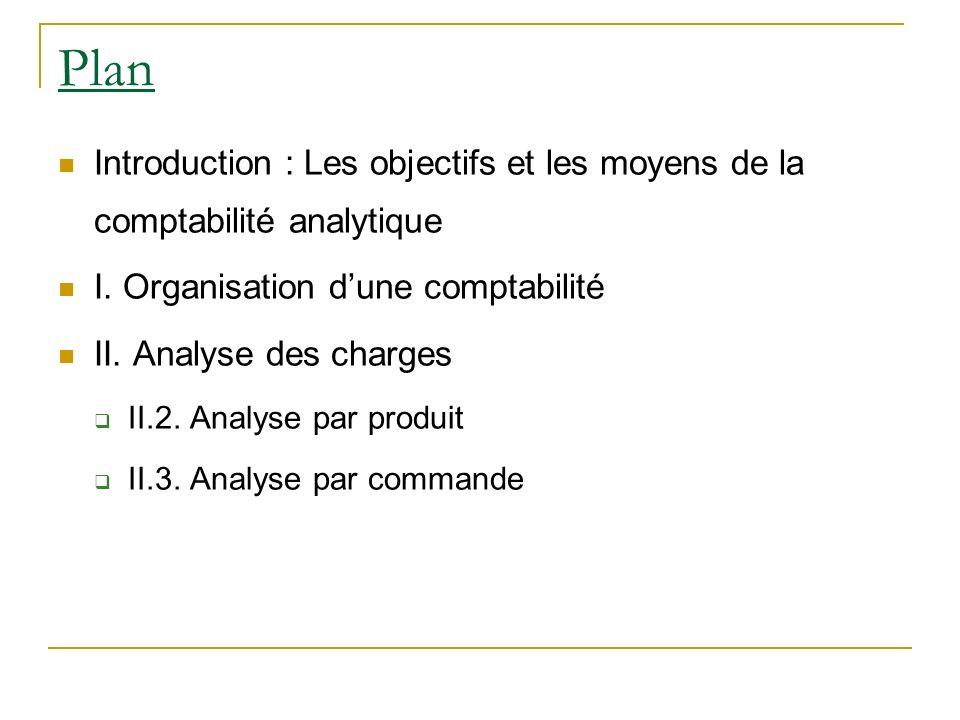 Plan Introduction : Les objectifs et les moyens de la comptabilité analytique I. Organisation dune comptabilité II. Analyse des charges II.2. Analyse