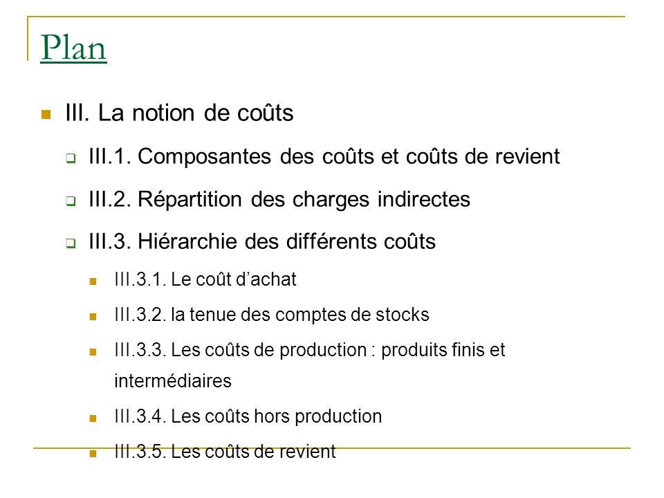 Plan III. La notion de coûts III.1. Composantes des coûts et coûts de revient III.2. Répartition des charges indirectes III.3. Hiérarchie des différen