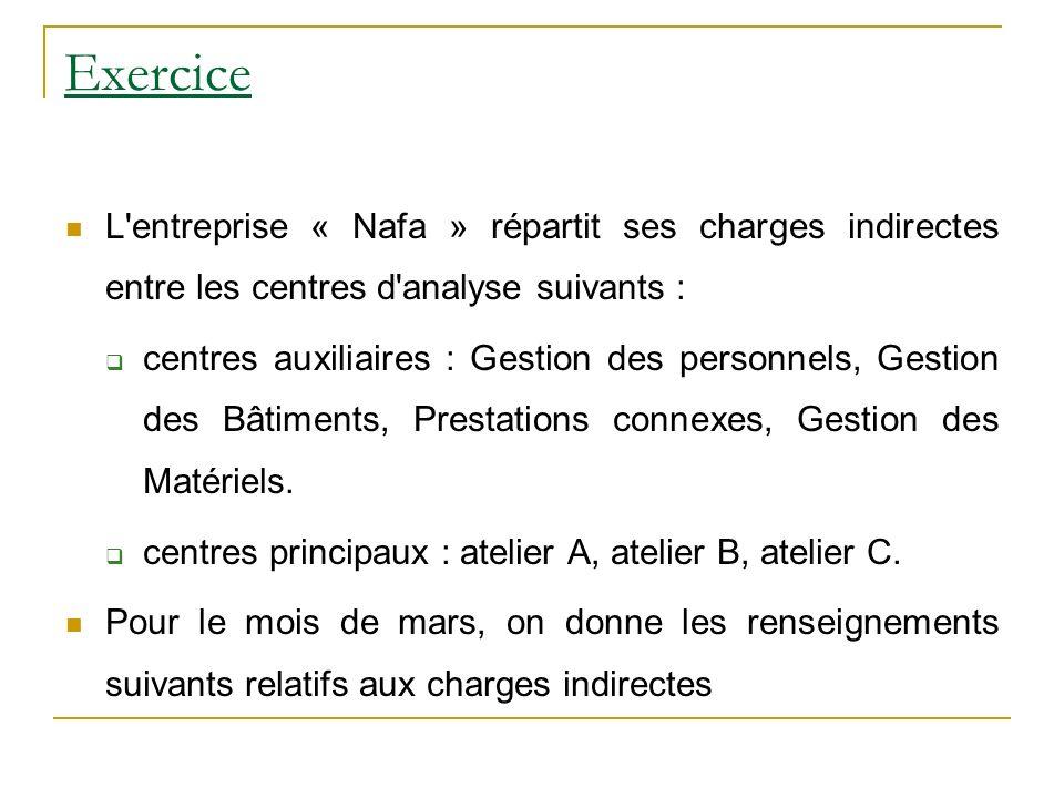 Exercice L entreprise « Nafa » répartit ses charges indirectes entre les centres d analyse suivants : centres auxiliaires : Gestion des personnels, Gestion des Bâtiments, Prestations connexes, Gestion des Matériels.