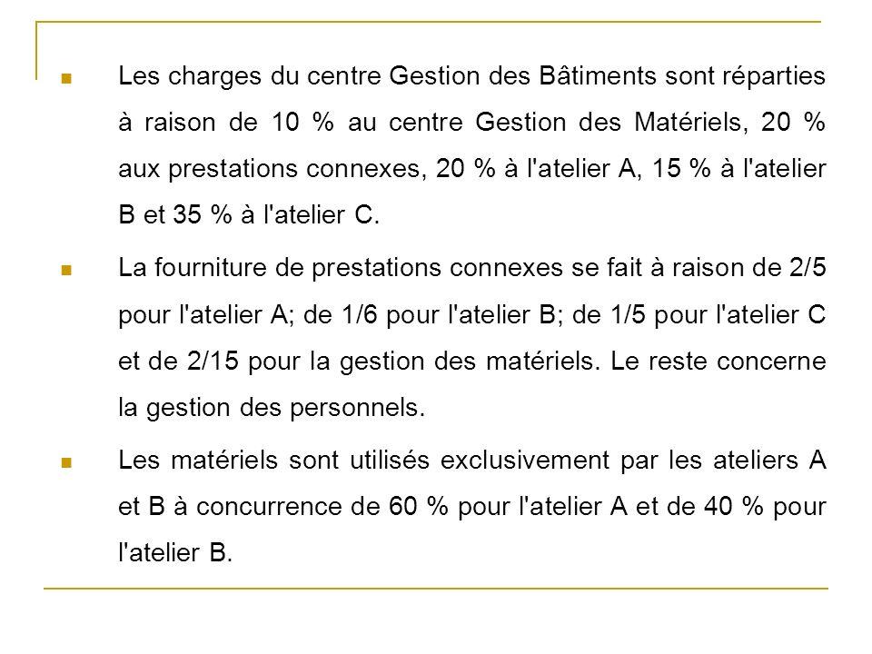 Les charges du centre Gestion des Bâtiments sont réparties à raison de 10 % au centre Gestion des Matériels, 20 % aux prestations connexes, 20 % à l atelier A, 15 % à l atelier B et 35 % à l atelier C.