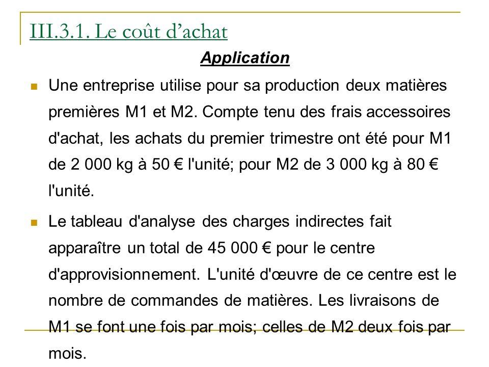Application Une entreprise utilise pour sa production deux matières premières M1 et M2.