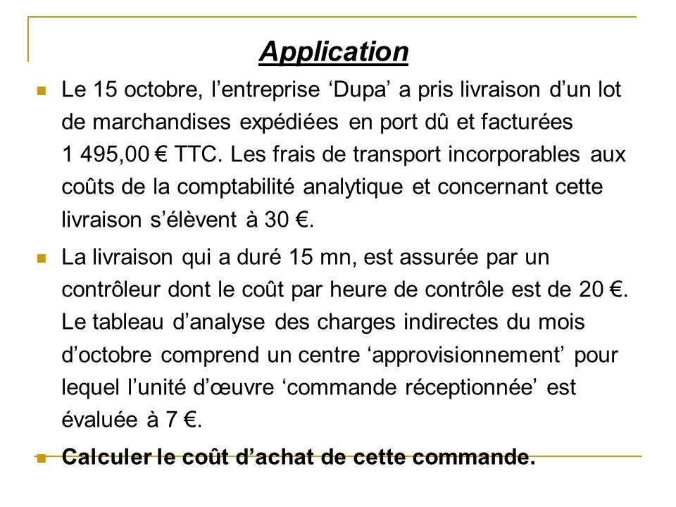 Application Le 15 octobre, lentreprise Dupa a pris livraison dun lot de marchandises expédiées en port dû et facturées 1 495,00 TTC. Les frais de tran