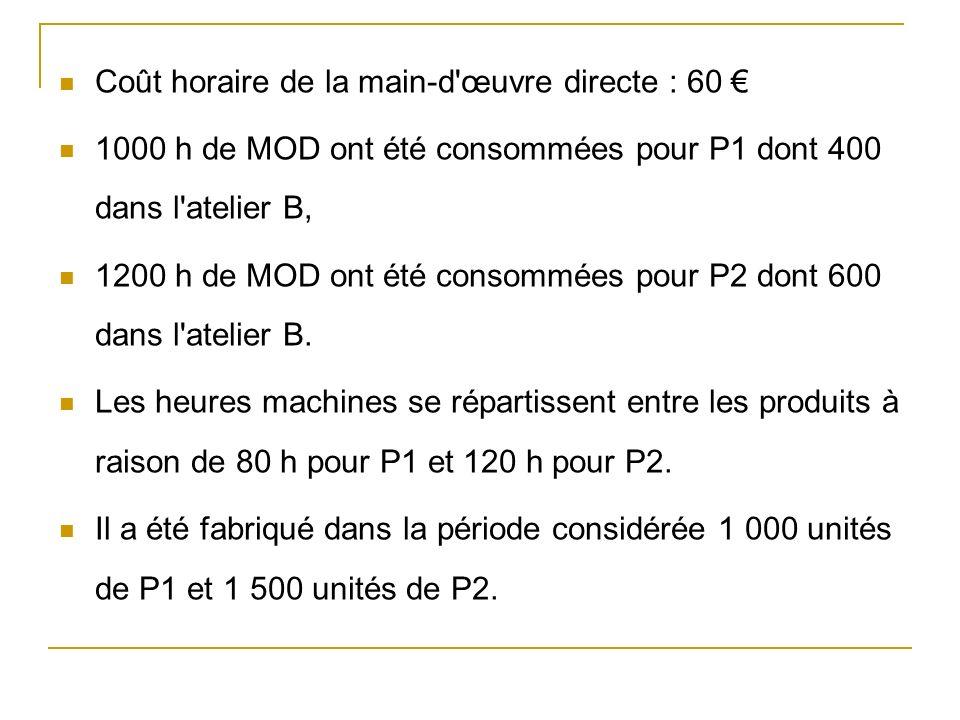 Coût horaire de la main-d œuvre directe : 60 1000 h de MOD ont été consommées pour P1 dont 400 dans l atelier B, 1200 h de MOD ont été consommées pour P2 dont 600 dans l atelier B.