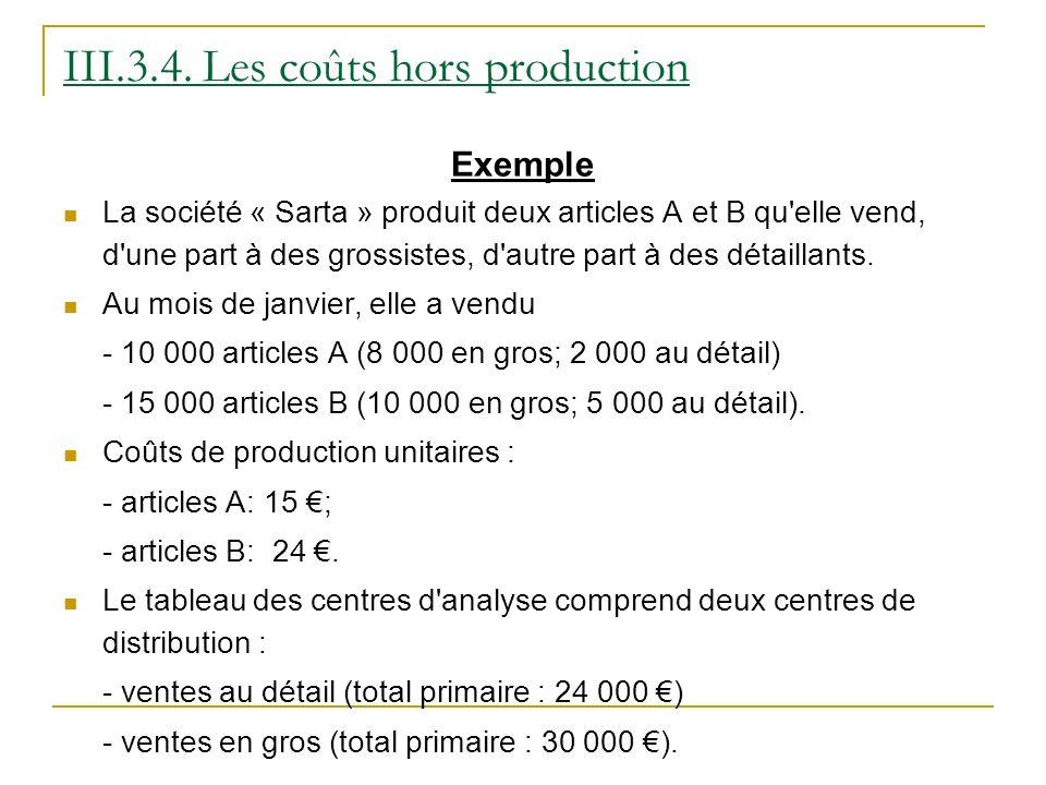 Exemple La société « Sarta » produit deux articles A et B qu'elle vend, d'une part à des grossistes, d'autre part à des détaillants. Au mois de janvie
