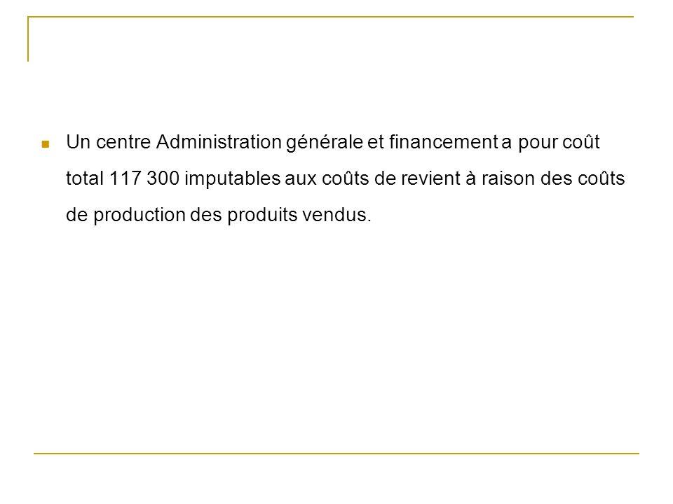 Un centre Administration générale et financement a pour coût total 117 300 imputables aux coûts de revient à raison des coûts de production des produi