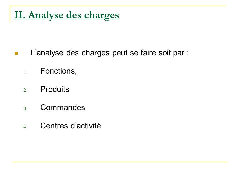 II. Analyse des charges Lanalyse des charges peut se faire soit par : 1. Fonctions, 2. Produits 3. Commandes 4. Centres dactivité
