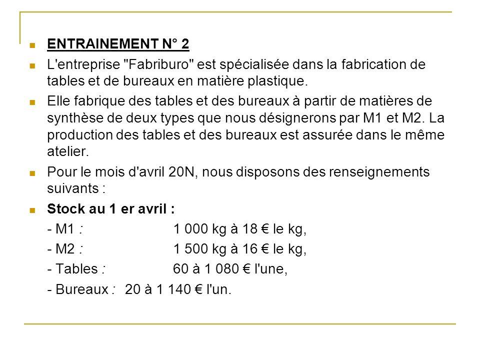 ENTRAINEMENT N° 2 L entreprise Fabriburo est spécialisée dans la fabrication de tables et de bureaux en matière plastique.