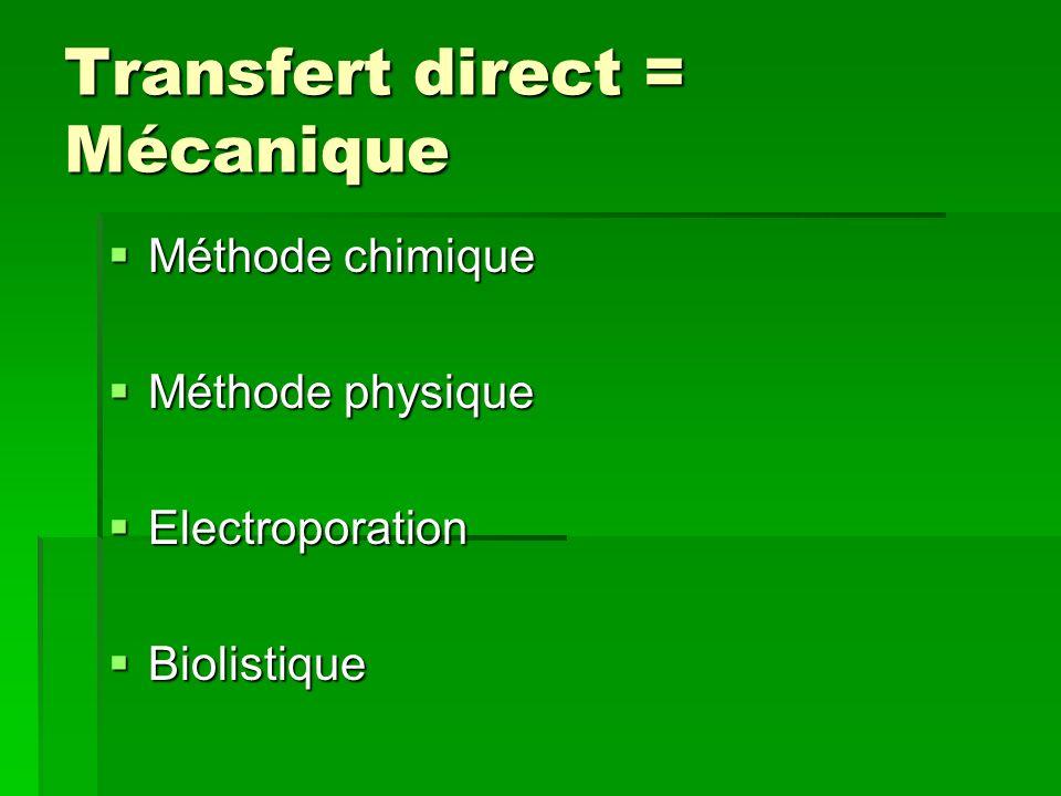 Transfert direct = Mécanique Méthode chimique Méthode chimique Méthode physique Méthode physique Electroporation Electroporation Biolistique Biolistiq