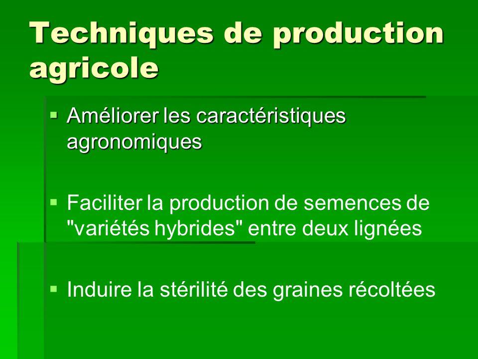 Techniques de production agricole Améliorer les caractéristiques agronomiques Améliorer les caractéristiques agronomiques Faciliter la production de s