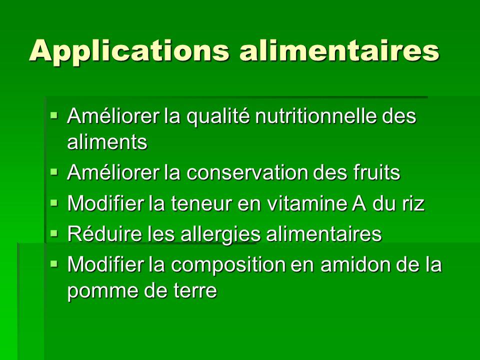 Applications alimentaires Améliorer la qualité nutritionnelle des aliments Améliorer la qualité nutritionnelle des aliments Améliorer la conservation