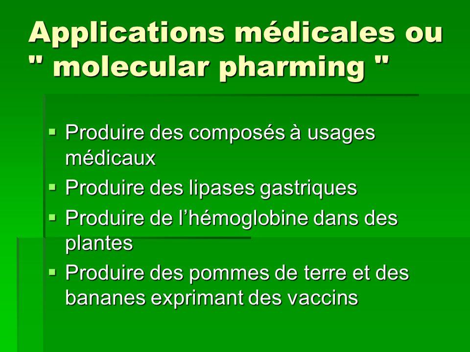 Applications médicales ou
