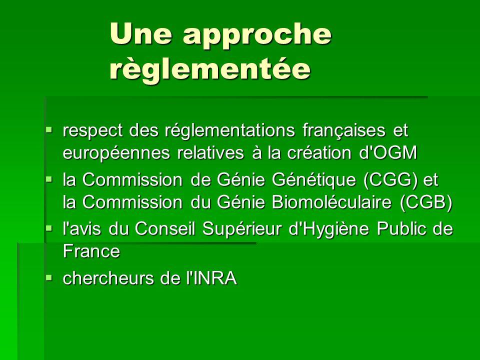 Une approche règlementée respect des réglementations françaises et européennes relatives à la création d'OGM respect des réglementations françaises et