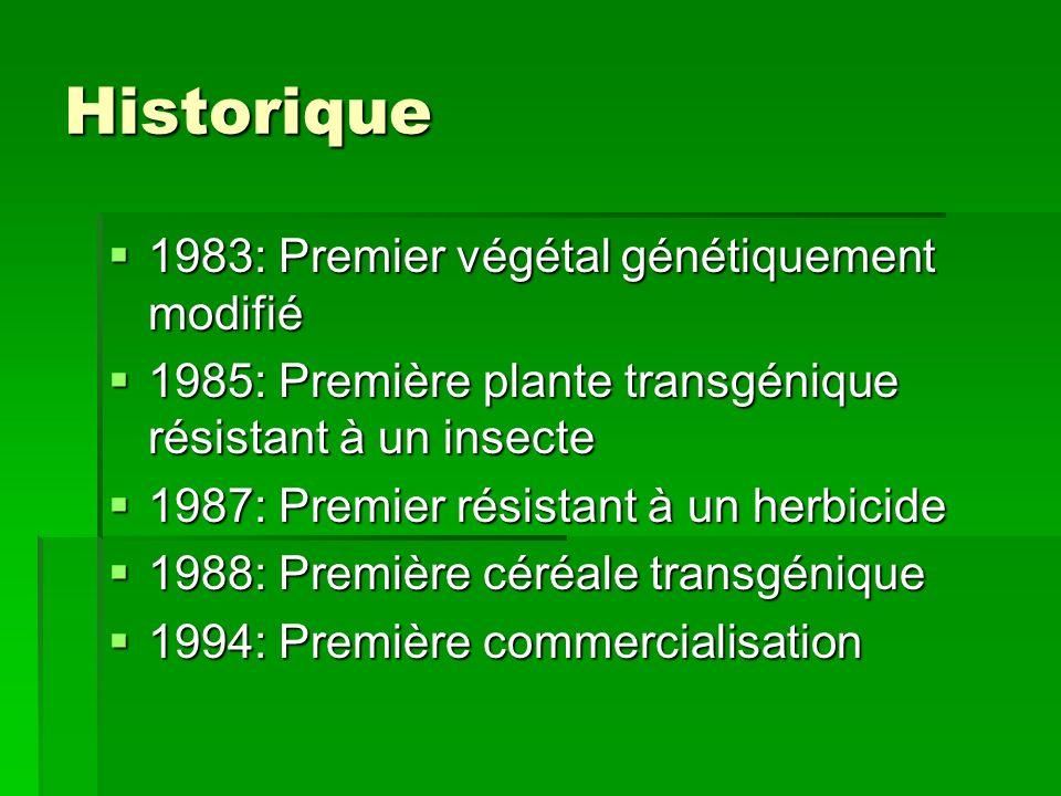 Historique 1983: Premier végétal génétiquement modifié 1983: Premier végétal génétiquement modifié 1985: Première plante transgénique résistant à un i