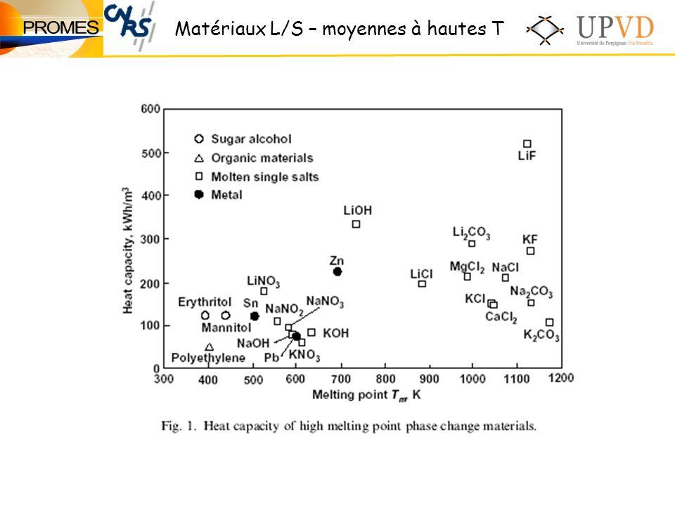 Matériaux L/S – moyennes à hautes T