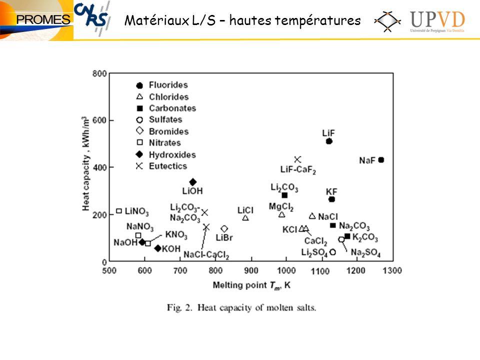 Matériaux L/S – hautes températures