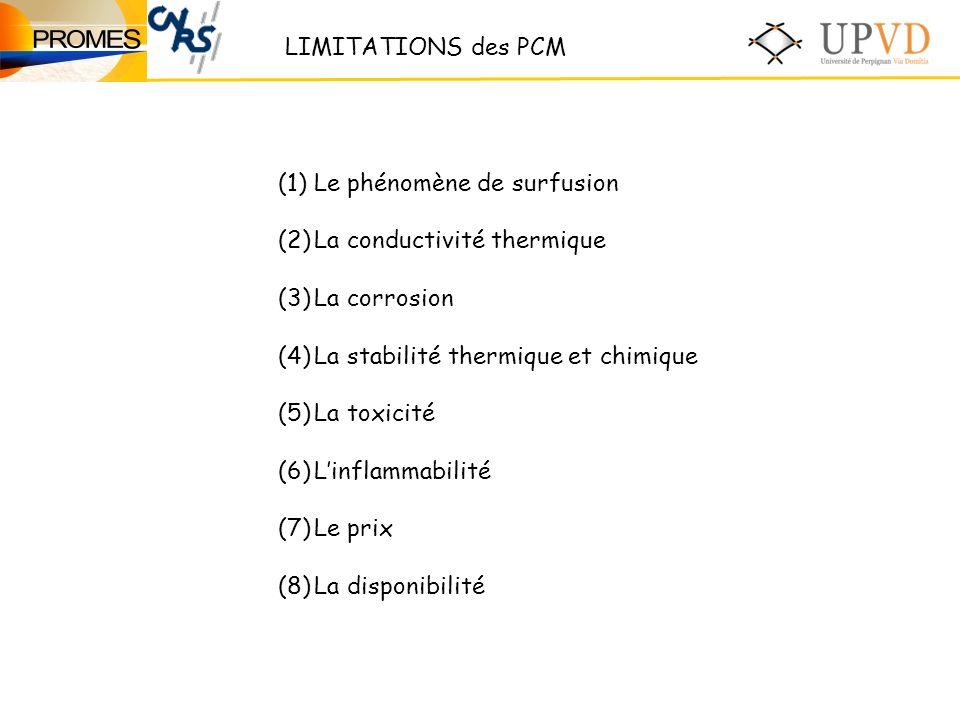 LIMITATIONS des PCM (1)Le phénomène de surfusion (2)La conductivité thermique (3)La corrosion (4)La stabilité thermique et chimique (5)La toxicité (6)Linflammabilité (7)Le prix (8)La disponibilité