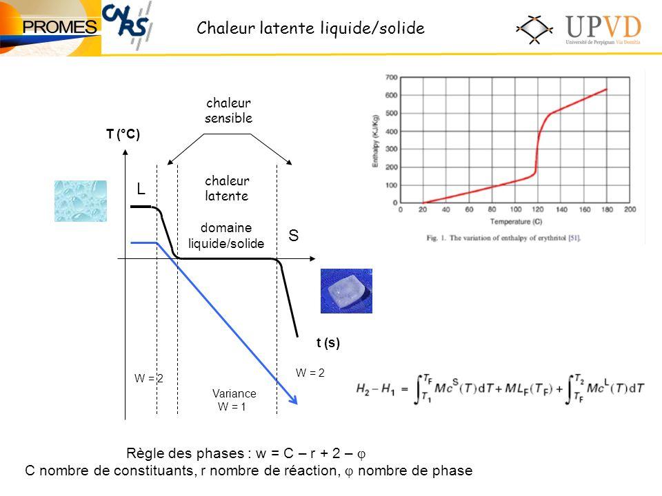 Chaleur latente liquide/solide chaleur sensible domaine liquide/solide L S chaleur latente T (°C) t (s) Variance W = 1 Règle des phases : w = C – r + 2 – C nombre de constituants, r nombre de réaction, nombre de phase W = 2