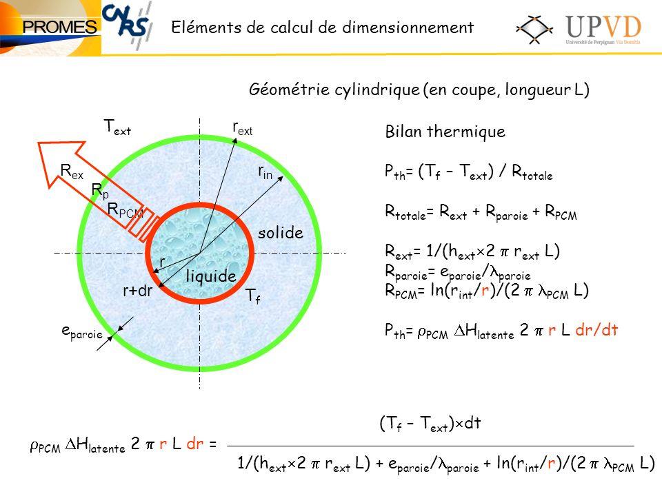 Eléments de calcul de dimensionnement Géométrie cylindrique (en coupe, longueur L) Bilan thermique P th = (T f – T ext ) / R totale R totale = R ext + R paroie + R PCM R ext = 1/(h ext 2 r ext L) R paroie = e paroie / paroie R PCM = ln(r int /r)/(2 PCM L) P th = PCM H latente 2 r L dr/dt R ex r r+dr r in r ext liquide solide RpRp R PCM T ext TfTf e paroie PCM H latente 2 r L dr = (T f – T ext ) dt 1/(h ext 2 r ext L) + e paroie / paroie + ln(r int /r)/(2 PCM L)