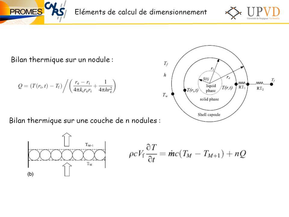 Eléments de calcul de dimensionnement Bilan thermique sur un nodule : Bilan thermique sur une couche de n nodules :