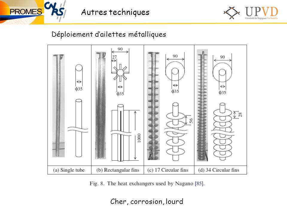 Déploiement dailettes métalliques Cher, corrosion, lourd Autres techniques