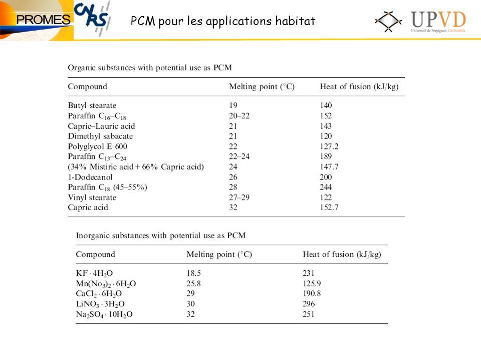 PCM pour les applications habitat