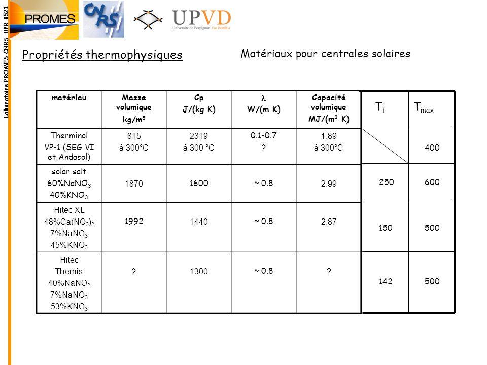 Propriétés thermophysiques matériauMasse volumique kg/m 3 Cp J/(kg K) W/(m K) Capacité volumique MJ/(m 3 K) Therminol VP-1 (SEG VI et Andasol) 815 à 3