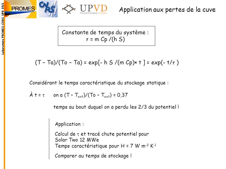 Laboratoire PROMES CNRS UPR 8521 (T – Ta)/(To – Ta) = exp[- h S /(m Cp)× t ] = exp(- t/ ) Constante de temps du système : = m Cp /(h S) Considérant le