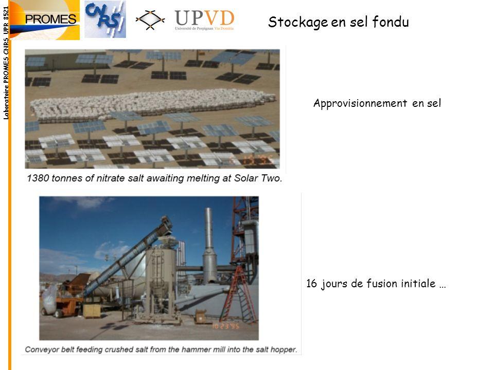 16 jours de fusion initiale … Stockage en sel fondu Approvisionnement en sel