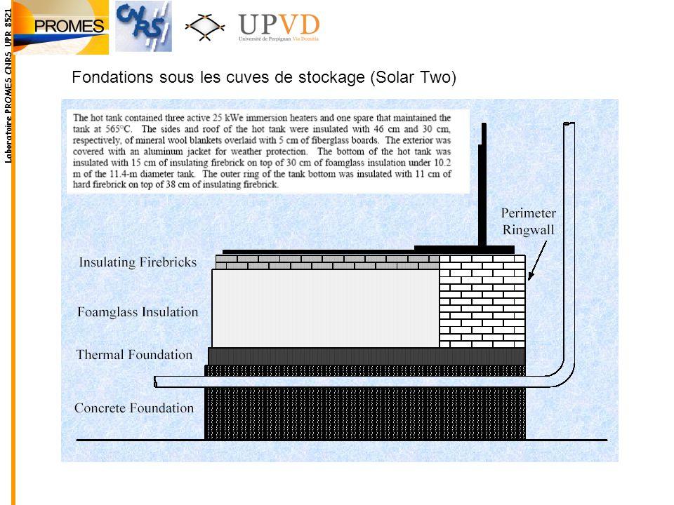 Fondations sous les cuves de stockage (Solar Two) Laboratoire PROMES CNRS UPR 8521